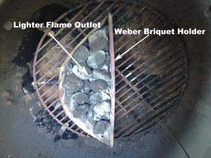Briquet Basket on Lighter